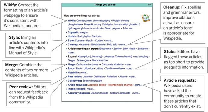 wikipedia-muchtodo